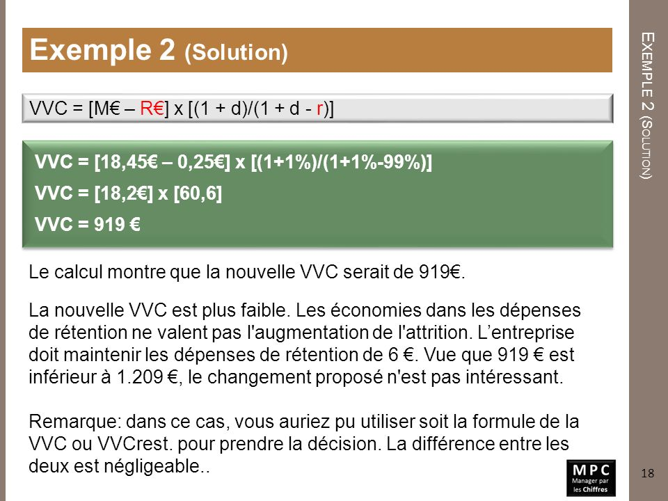 Exemple 2 (Solution) VVC = [M€ – R€] x [(1 + d)/(1 + d - r)]